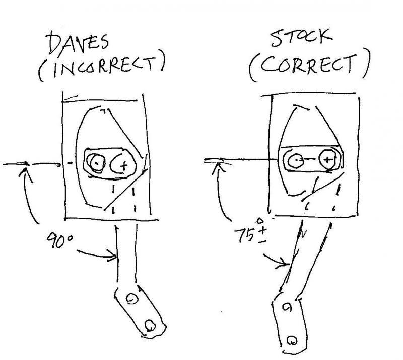 DavesAndCorrect.jpg