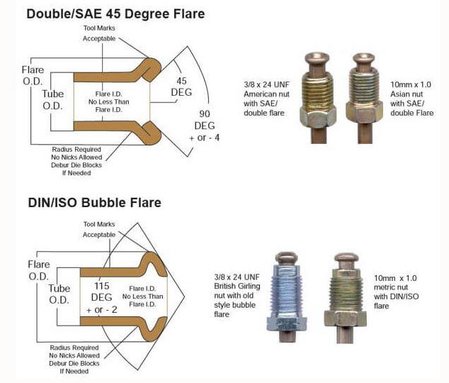 flare types for brake lines.JPG