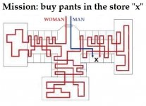 men-and-women-shopping.jpg
