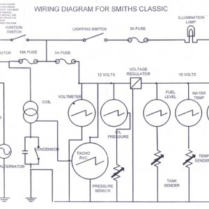 DiagramSmithsClassicGuages.jpg